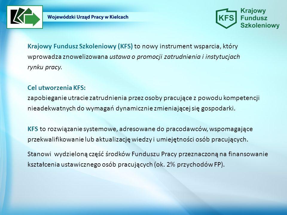 Przepisy regulujące tworzenie i zarządzanie środkami KFS: ustawa z dnia 20 kwietnia 2004 r.