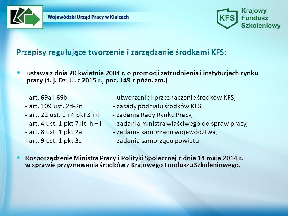 Zasady podziału i przepływ środków Dysponentem KFS jest minister właściwy ds.