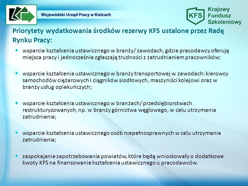 Zadania marszałka województwa/wojewódzkiego urzędu pracy w zakresie zarządzania i administrowania środkami KFS W ramach planu wydatków otrzymanego z MRPiPS zarząd województwa ustala kwoty na działania PUP w oparciu o zgłaszane przez PUP zapotrzebowanie.