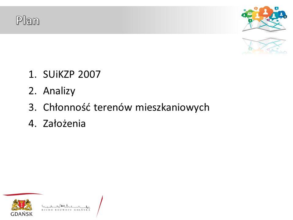 1.SUiKZP 2007 2.Analizy 3.Chłonność terenów mieszkaniowych 4.Założenia