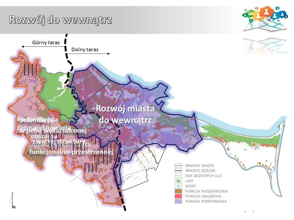 GRANICE MIASTA GRANICE DZIELNIC OSIE GŁÓWNYCH ULIC LASY WODY FUNKCJA MIESZKANIOWA FUNKCJA USŁUGOWA FUNKCJA PRZEMYSŁOWA Górny taras Dolny taras Racjonalizacjazagospodarowania obszarów obszarów rozwojowych miasta rozwojowych miasta Rozwój miasta do wewnątrz delimitacja w pełni wykształconej zwartej struktury funkcjonalno-przestrzennej delimitacja w pełni wykształconej zwartej struktury funkcjonalno-przestrzennej