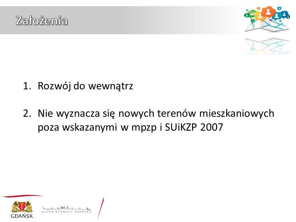 1.Rozwój do wewnątrz 2.Nie wyznacza się nowych terenów mieszkaniowych poza wskazanymi w mpzp i SUiKZP 2007