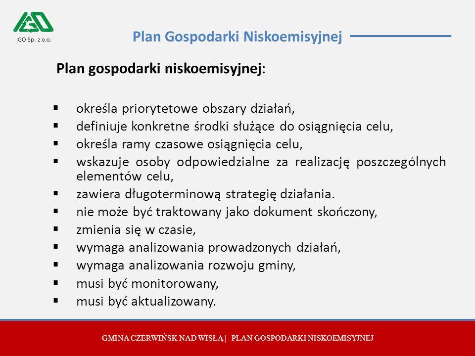 Plan Gospodarki Niskoemisyjnej Plan gospodarki niskoemisyjnej:  określa priorytetowe obszary działań,  definiuje konkretne środki służące do osiągnięcia celu,  określa ramy czasowe osiągnięcia celu,  wskazuje osoby odpowiedzialne za realizację poszczególnych elementów celu,  zawiera długoterminową strategię działania.