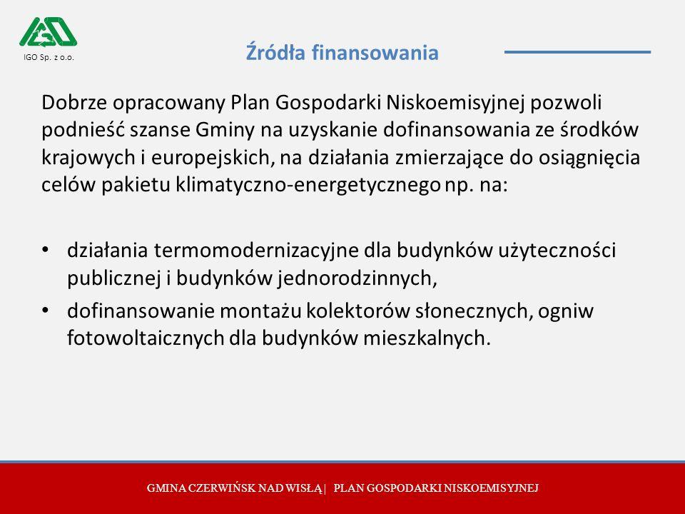 Źródła finansowania Dobrze opracowany Plan Gospodarki Niskoemisyjnej pozwoli podnieść szanse Gminy na uzyskanie dofinansowania ze środków krajowych i europejskich, na działania zmierzające do osiągnięcia celów pakietu klimatyczno-energetycznego np.