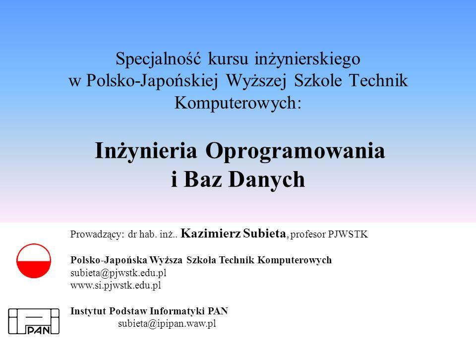 K.Subieta.Inżynieria Oprogramowania i Baz Danych, slajd 2 Wrzesień.