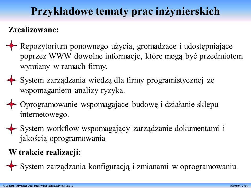K.Subieta. Inżynieria Oprogramowania i Baz Danych, slajd 10 Wrzesień.