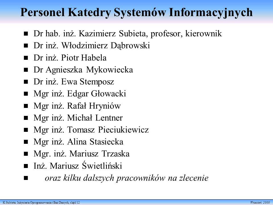 K.Subieta.Inżynieria Oprogramowania i Baz Danych, slajd 12 Wrzesień.
