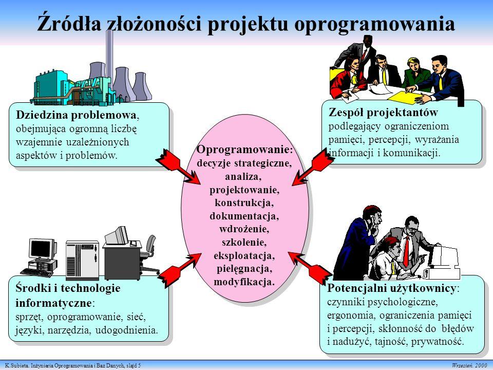 K.Subieta.Inżynieria Oprogramowania i Baz Danych, slajd 6 Wrzesień.