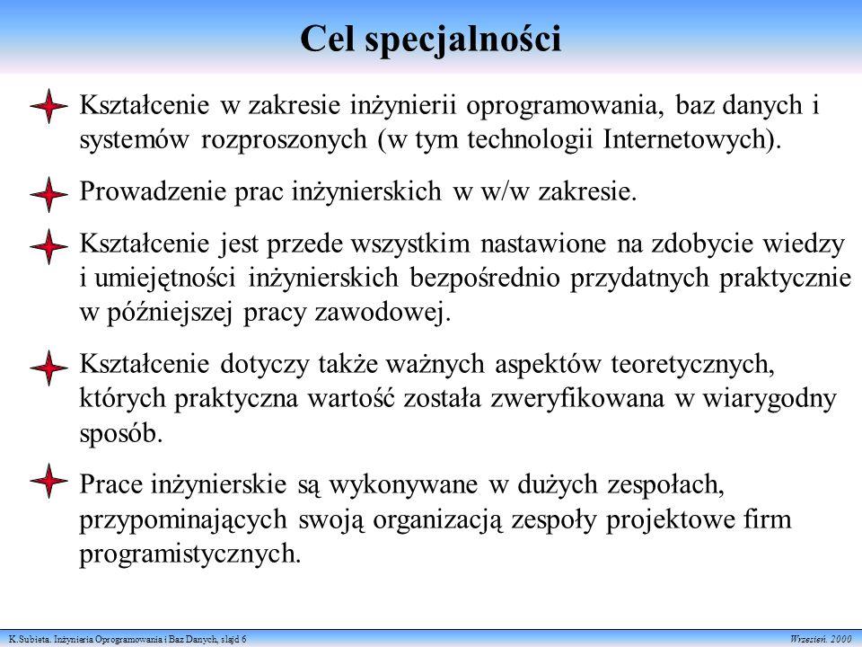 K.Subieta.Inżynieria Oprogramowania i Baz Danych, slajd 7 Wrzesień.