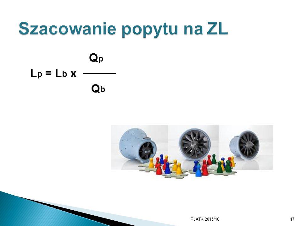 Q p L p = L b x Q b PJATK 2015/1617