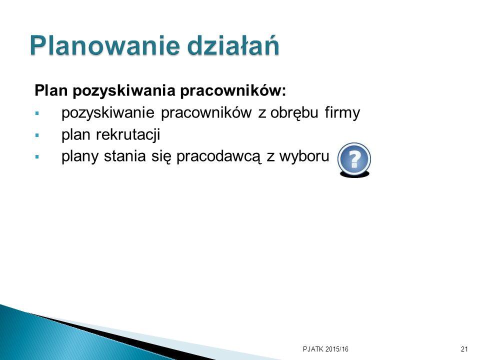 Plan pozyskiwania pracowników:  pozyskiwanie pracowników z obrębu firmy  plan rekrutacji  plany stania się pracodawcą z wyboru PJATK 2015/1621