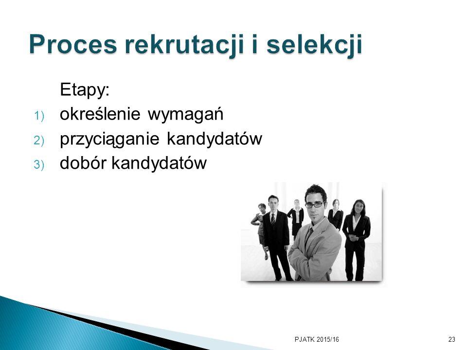 Etapy: 1) określenie wymagań 2) przyciąganie kandydatów 3) dobór kandydatów PJATK 2015/1623