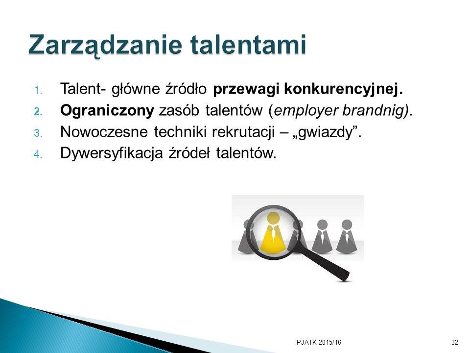 """1. Talent- główne źródło przewagi konkurencyjnej. 2. Ograniczony zasób talentów (employer brandnig). 3. Nowoczesne techniki rekrutacji – """"gwiazdy"""". 4."""