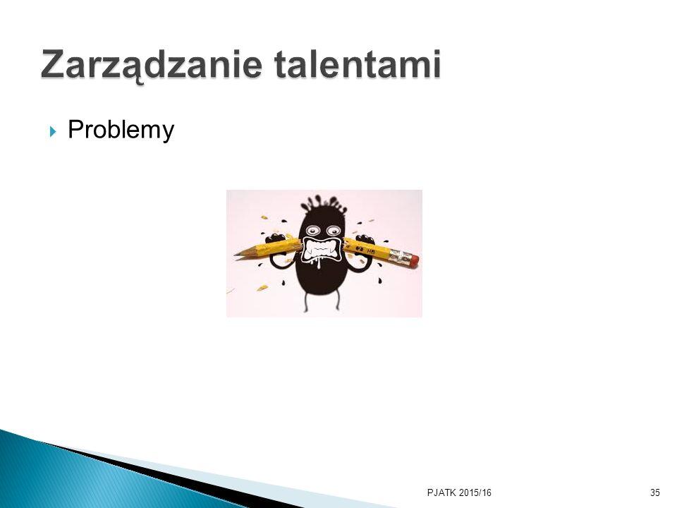  Problemy PJATK 2015/1635