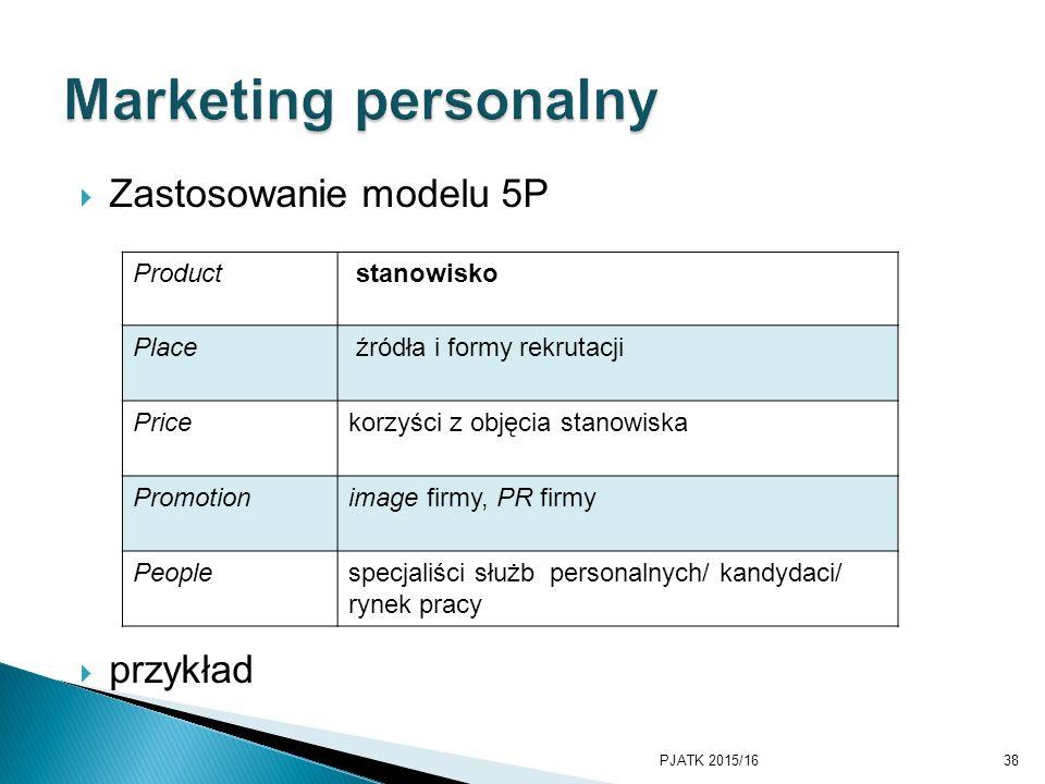  Zastosowanie modelu 5P  przykład PJATK 2015/1638 Product stanowisko Place źródła i formy rekrutacji Pricekorzyści z objęcia stanowiska Promotionima