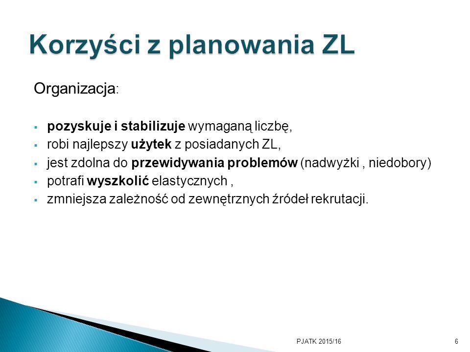 Organizacja :  pozyskuje i stabilizuje wymaganą liczbę,  robi najlepszy użytek z posiadanych ZL,  jest zdolna do przewidywania problemów (nadwyżki,