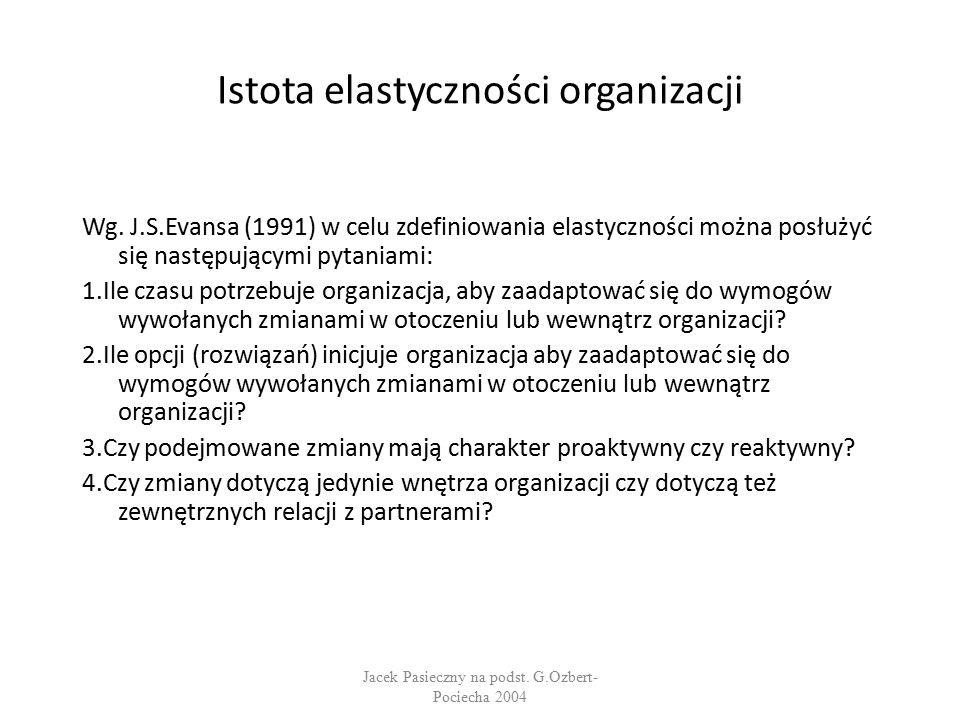 Istota elastyczności organizacji Wg.
