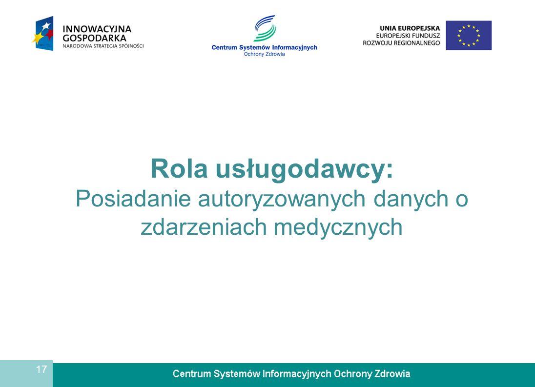 17 Rola usługodawcy: Posiadanie autoryzowanych danych o zdarzeniach medycznych