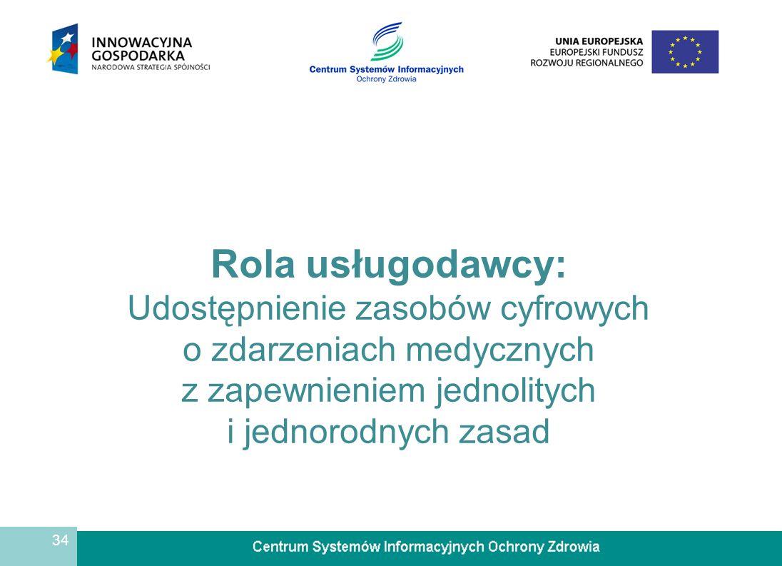 34 Rola usługodawcy: Udostępnienie zasobów cyfrowych o zdarzeniach medycznych z zapewnieniem jednolitych i jednorodnych zasad