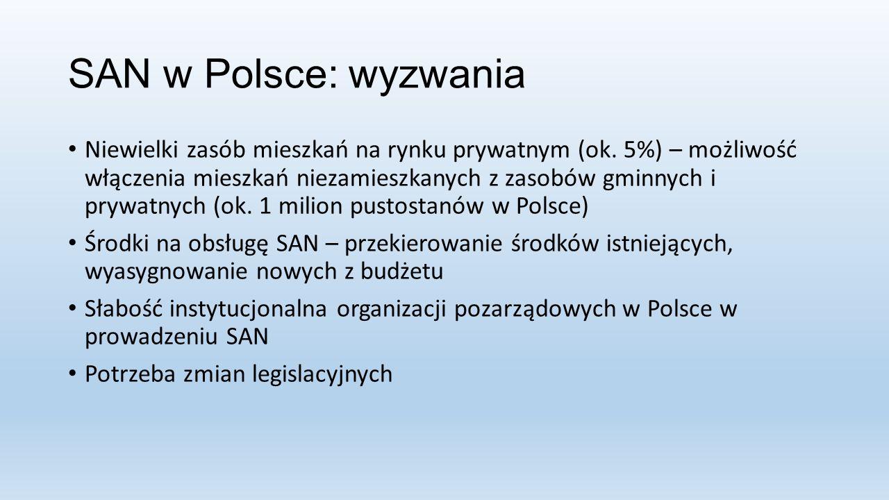 SAN w Polsce: wyzwania Niewielki zasób mieszkań na rynku prywatnym (ok.