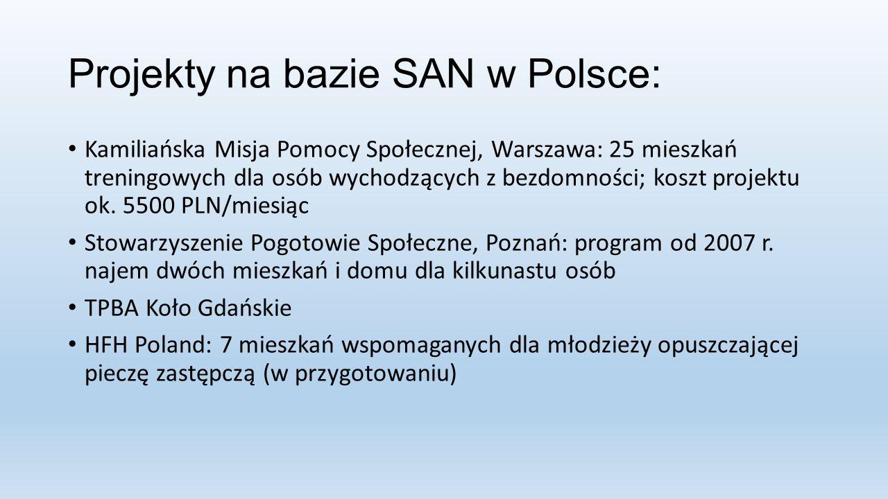 Projekty na bazie SAN w Polsce: Kamiliańska Misja Pomocy Społecznej, Warszawa: 25 mieszkań treningowych dla osób wychodzących z bezdomności; koszt projektu ok.