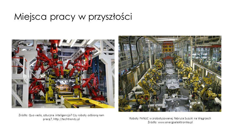 Miejsca pracy w przyszłości Źródło: Quo vadis, sztuczna inteligencjo? Czy roboty odbiorą nam pracę?, http://techtrendy.pl Roboty FANUC w zrobotyzowane