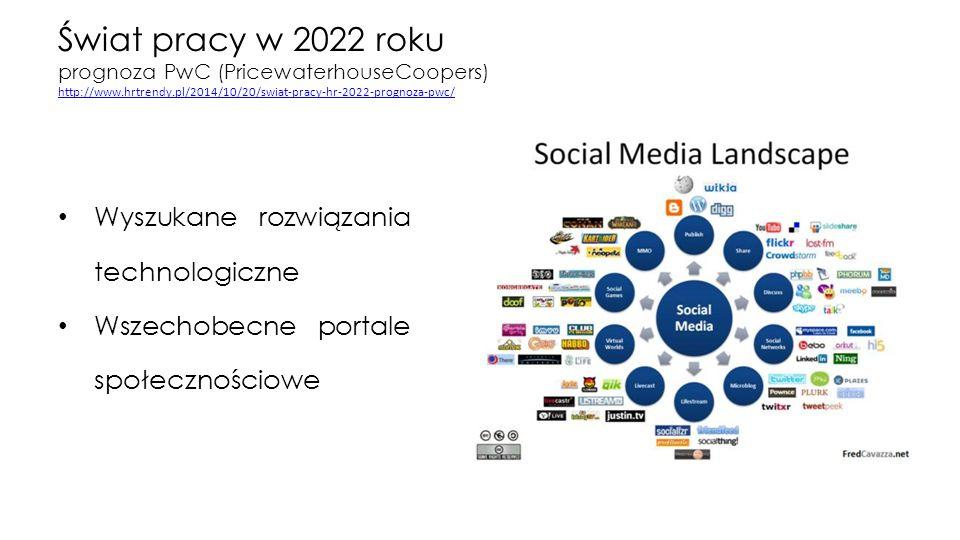 Świat pracy w 2022 roku prognoza PwC (PricewaterhouseCoopers) http://www.hrtrendy.pl/2014/10/20/swiat-pracy-hr-2022-prognoza-pwc/ http://www.hrtrendy.pl/2014/10/20/swiat-pracy-hr-2022-prognoza-pwc/ Wyszukane rozwiązania technologiczne Wszechobecne portale społecznościowe