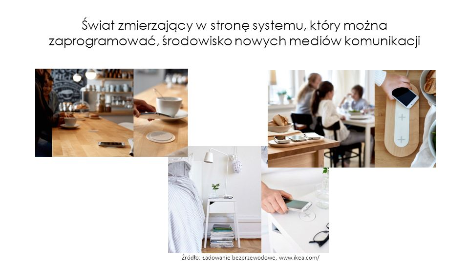 Świat zmierzający w stronę systemu, który można zaprogramować, środowisko nowych mediów komunikacji Źródło: Ładowanie bezprzewodowe, www.ikea.com/