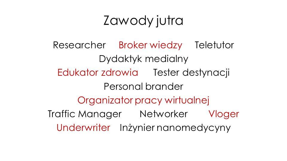 Zawody jutra Researcher Broker wiedzy Teletutor Dydaktyk medialny Edukator zdrowia Tester destynacji Personal brander Organizator pracy wirtualnej Tra