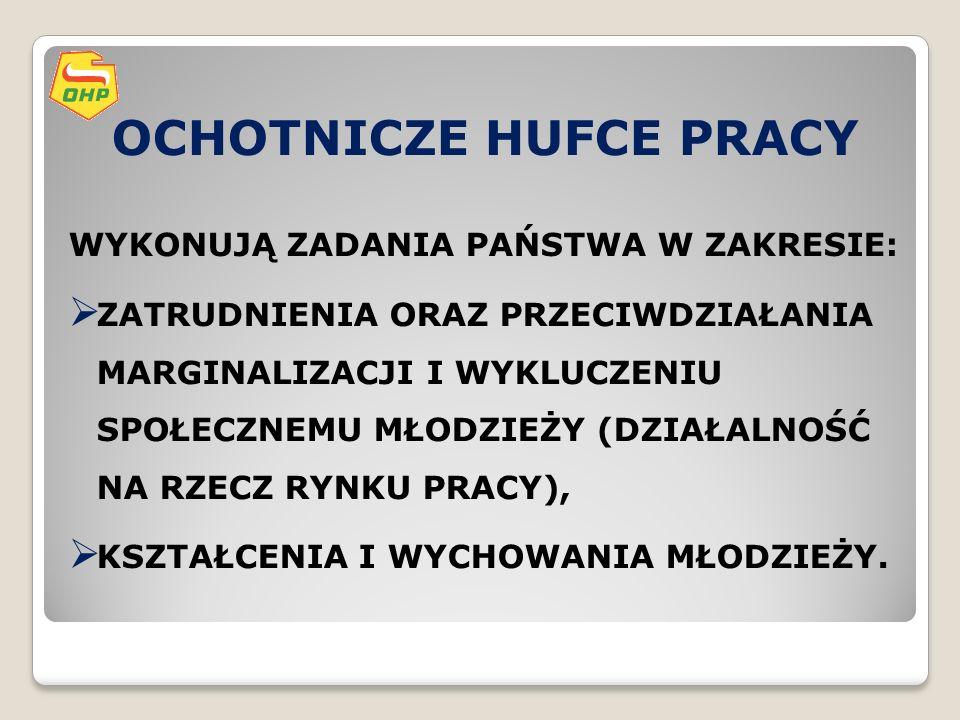 PODSTAWY PRAWNE DZIAŁALNOŚCI OHP  USTAWA Z DNIA 20 KWIETNIA 2004 ROKU O PROMOCJI ZATRUDNIENIA I INSTYTUCJACH RYNKU PRACY,  ROZPORZĄDZENIE MINISTRA PRACY I POLITYKI SPOŁECZNEJ Z DNIA 22 LIPCA 2011 R.