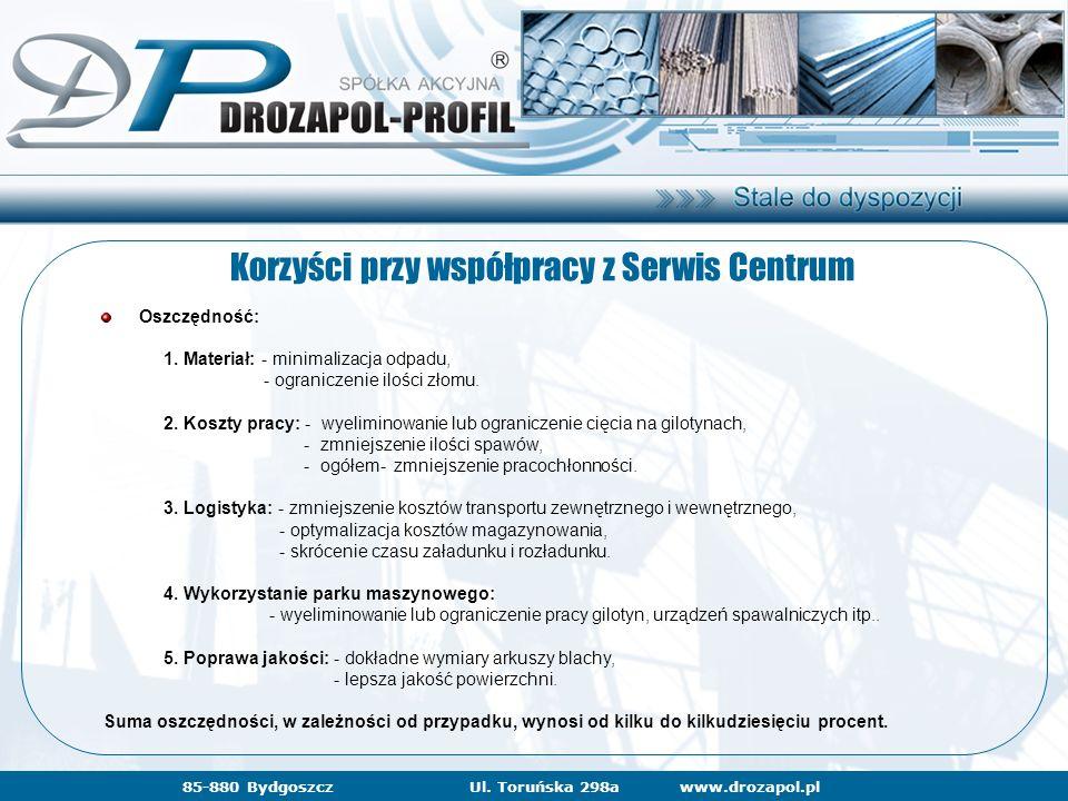 www.drozapol.pl85-880 BydgoszczUl. Toruńska 298a Korzyści przy współpracy z Serwis Centrum Oszczędność: 1. Materiał: - minimalizacja odpadu, - ogranic