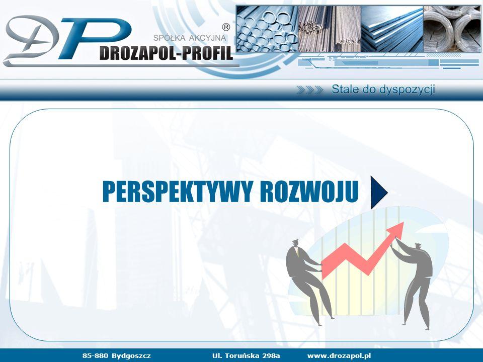 www.drozapol.pl85-880 BydgoszczUl. Toruńska 298a PERSPEKTYWY ROZWOJU