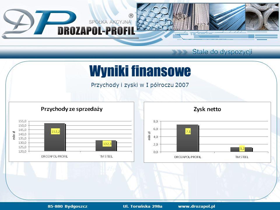 www.drozapol.pl85-880 BydgoszczUl. Toruńska 298a Wyniki finansowe Przychody i zyski w I półroczu 2007