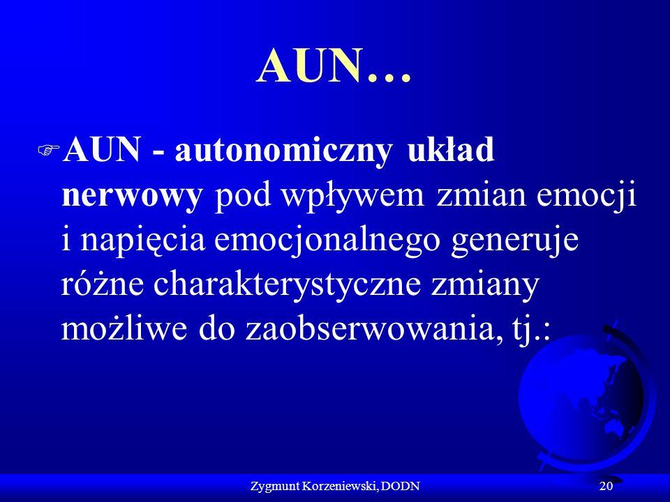AUN… F AUN - autonomiczny układ nerwowy pod wpływem zmian emocji i napięcia emocjonalnego generuje różne charakterystyczne zmiany możliwe do zaobserwo
