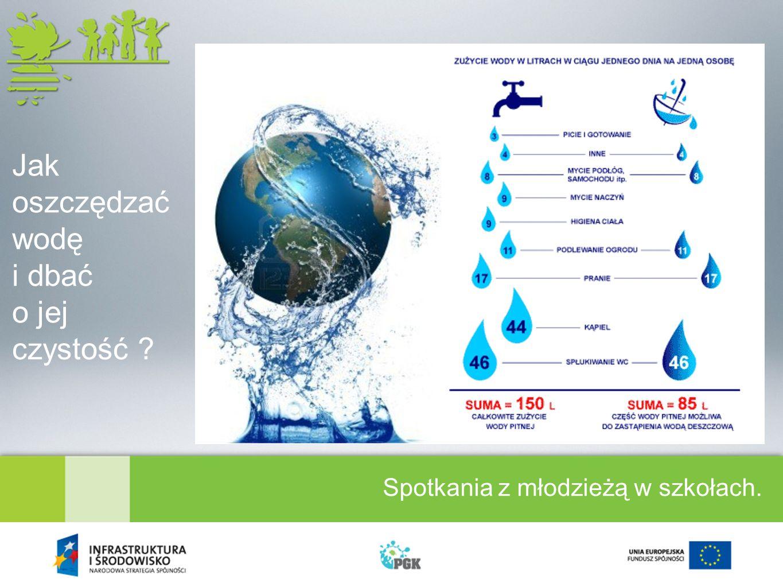 Spotkania z młodzieżą w szkołach. Jak oszczędzać wodę i dbać o jej czystość