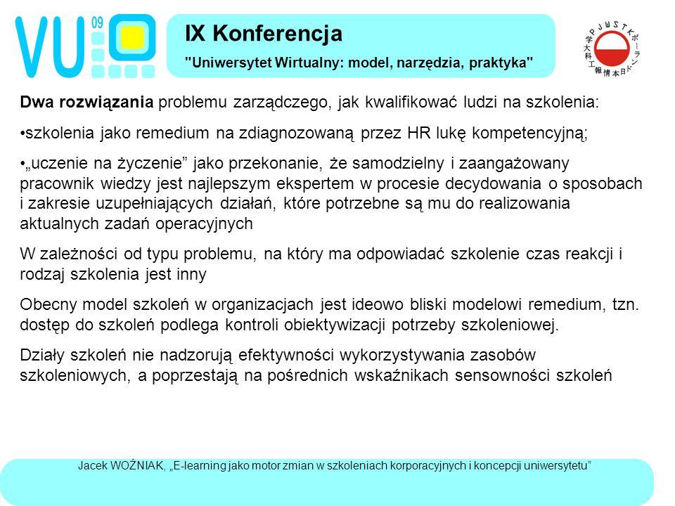 """Jacek WOŹNIAK, """"E-learning jako motor zmian w szkoleniach korporacyjnych i koncepcji uniwersytetu Dwa """"czyste typy wspomaganego technologicznie uczenia, używanego w szkoleniach korporacyjnych: E-learning, czyli wykorzystywanie zasobów uczenia pod nadzorem korporacji asynchroniczne kursy samokształceniowe internetowy udział w zajęciach odbywających się stacjonarnie udział w dyskusji na czacie (rzadkie w uczeniu korporacyjnym) Wykorzystywanie zasobów sieci internetowej poza kontrolą organizacji udział we wspólnotowym forum dyskusyjnym samodzielne wyszukiwanie treści na stronach IX Konferencja Uniwersytet Wirtualny: model, narzędzia, praktyka"""