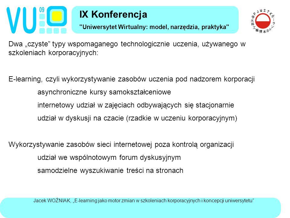 """Jacek WOŹNIAK, """"E-learning jako motor zmian w szkoleniach korporacyjnych i koncepcji uniwersytetu Wykorzystywanie narzędzi e-learningowych w polskich przedsiębiorstwach Instruktaże wprowadzające nowe funkcjonalności używanych aplikacji, np."""