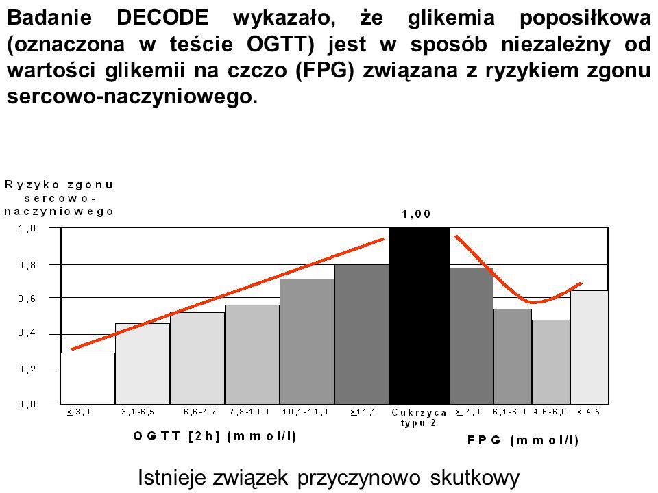 Badanie DECODE wykazało, że glikemia poposiłkowa (oznaczona w teście OGTT) jest w sposób niezależny od wartości glikemii na czczo (FPG) związana z ryz