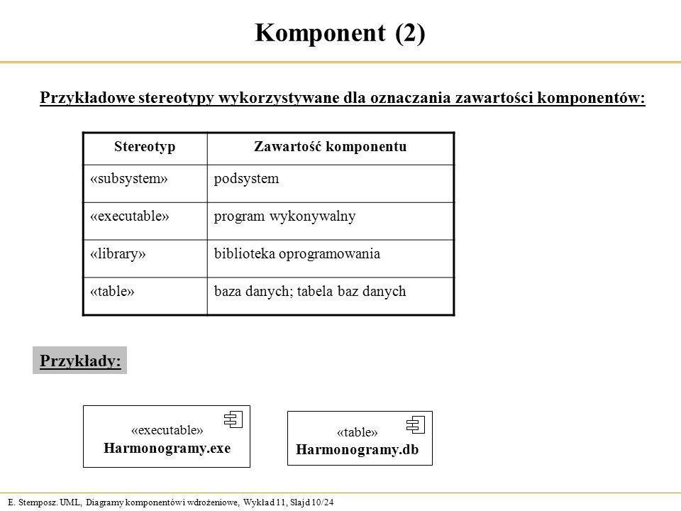 E. Stemposz. UML, Diagramy komponentów i wdrożeniowe, Wykład 11, Slajd 10/24 Komponent (2) Przykładowe stereotypy wykorzystywane dla oznaczania zawart