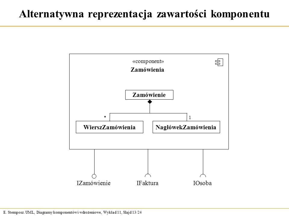 E. Stemposz. UML, Diagramy komponentów i wdrożeniowe, Wykład 11, Slajd 13/24 Alternatywna reprezentacja zawartości komponentu «component» Zamówienia Z