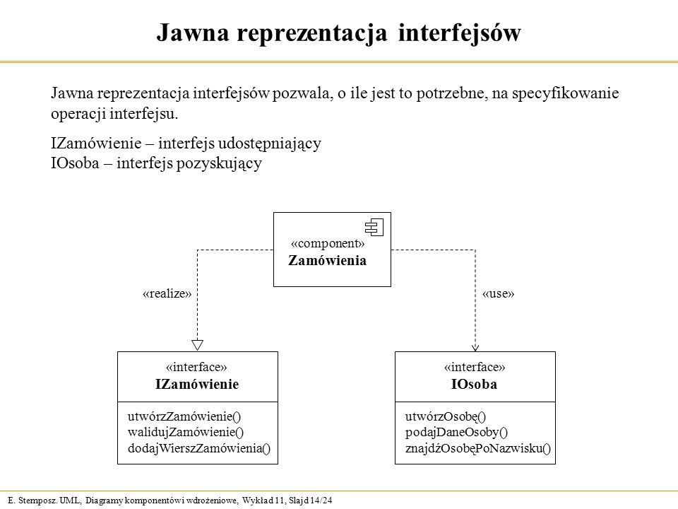 E. Stemposz. UML, Diagramy komponentów i wdrożeniowe, Wykład 11, Slajd 14/24 Jawna reprezentacja interfejsów Jawna reprezentacja interfejsów pozwala,