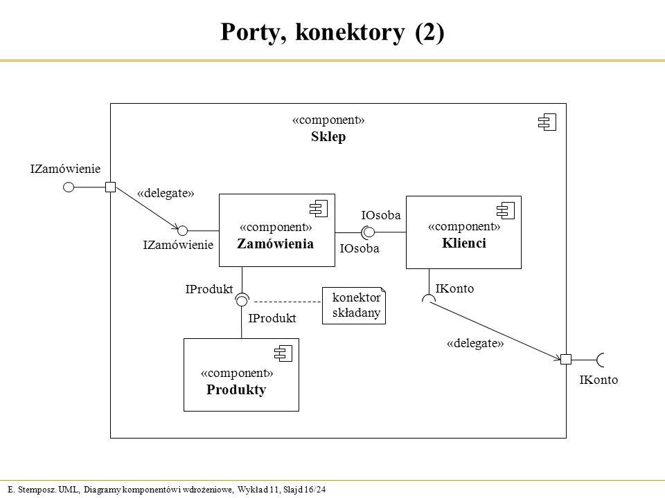E. Stemposz. UML, Diagramy komponentów i wdrożeniowe, Wykład 11, Slajd 16/24 Porty, konektory (2) «component» Zamówienia IZamówienie IProdukt IOsoba «