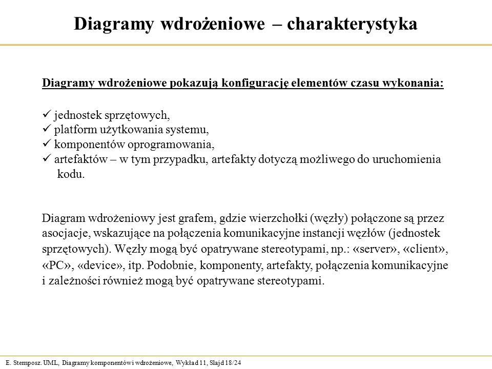 E. Stemposz. UML, Diagramy komponentów i wdrożeniowe, Wykład 11, Slajd 18/24 Diagramy wdrożeniowe – charakterystyka Diagramy wdrożeniowe pokazują konf