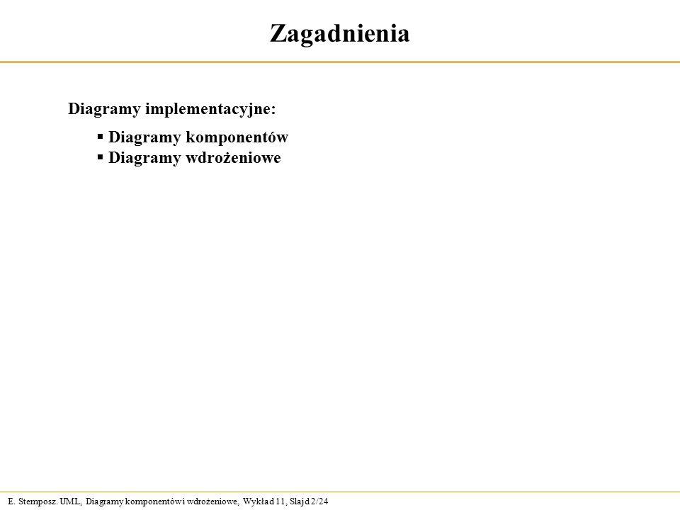 E. Stemposz. UML, Diagramy komponentów i wdrożeniowe, Wykład 11, Slajd 2/24 Zagadnienia  Diagramy komponentów  Diagramy wdrożeniowe Diagramy impleme