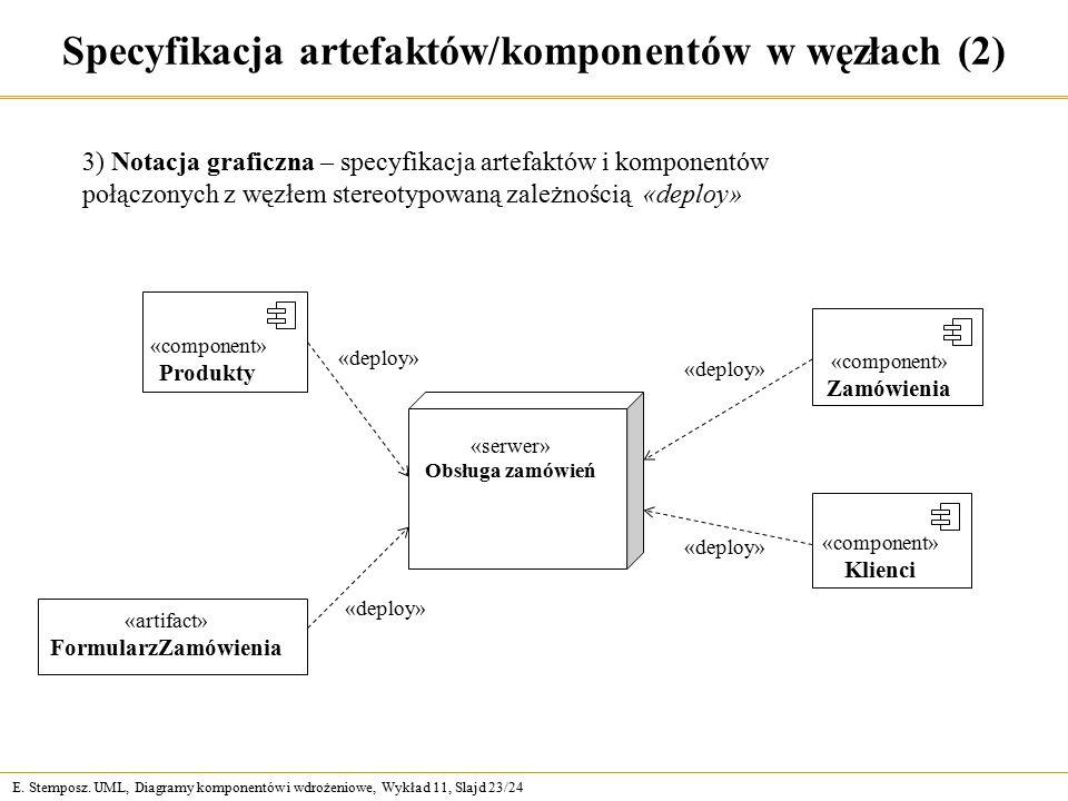 E. Stemposz. UML, Diagramy komponentów i wdrożeniowe, Wykład 11, Slajd 23/24 Specyfikacja artefaktów/komponentów w węzłach (2) «serwer» Obsługa zamówi