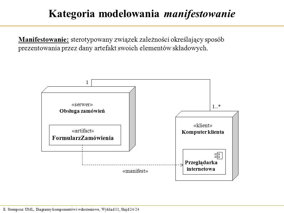 E. Stemposz. UML, Diagramy komponentów i wdrożeniowe, Wykład 11, Slajd 24/24 Kategoria modelowania manifestowanie Manifestowanie: sterotypowany związe