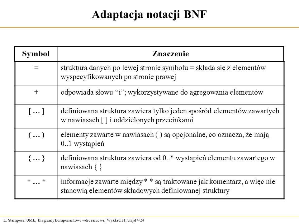 E. Stemposz. UML, Diagramy komponentów i wdrożeniowe, Wykład 11, Slajd 4/24 Adaptacja notacji BNF =struktura danych po lewej stronie symbolu = składa