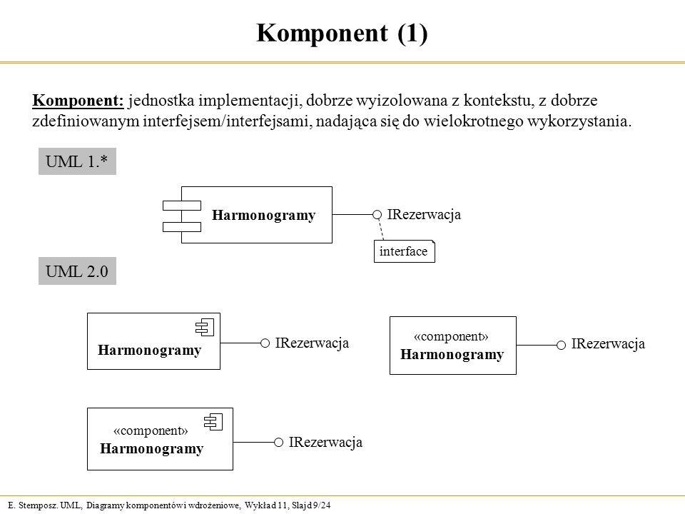 E. Stemposz. UML, Diagramy komponentów i wdrożeniowe, Wykład 11, Slajd 9/24 Komponent (1) Komponent: jednostka implementacji, dobrze wyizolowana z kon