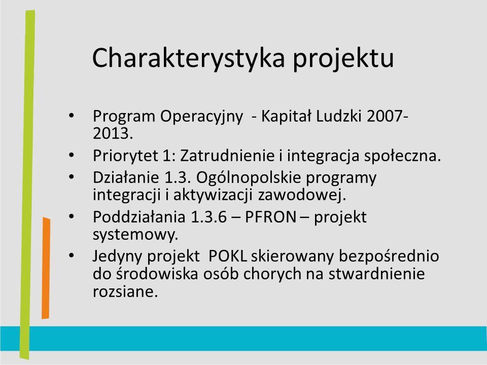 Charakterystyka projektu Program Operacyjny - Kapitał Ludzki 2007- 2013. Priorytet 1: Zatrudnienie i integracja społeczna. Działanie 1.3. Ogólnopolski