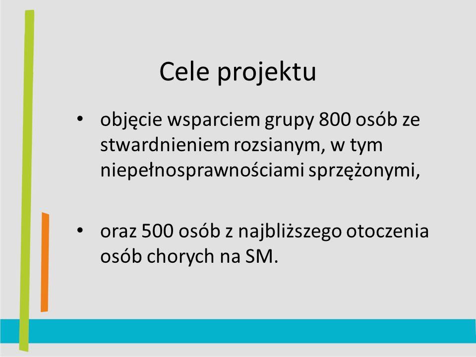 Cele projektu objęcie wsparciem grupy 800 osób ze stwardnieniem rozsianym, w tym niepełnosprawnościami sprzężonymi, oraz 500 osób z najbliższego otoczenia osób chorych na SM.